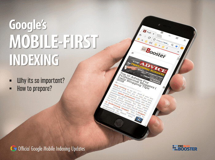 Everything You Need To Know About Mobile-First Indexing