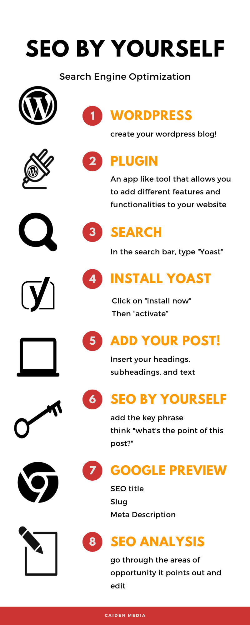 how to do seo myself